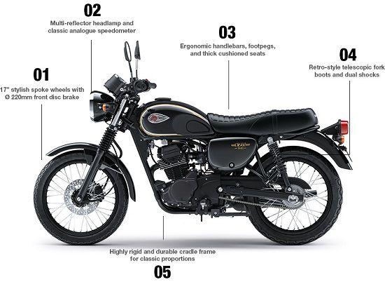 Fitur Motor Kawasaki W175