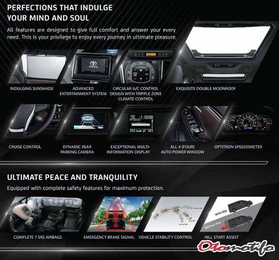 Fitur Utama Toyota Voxy