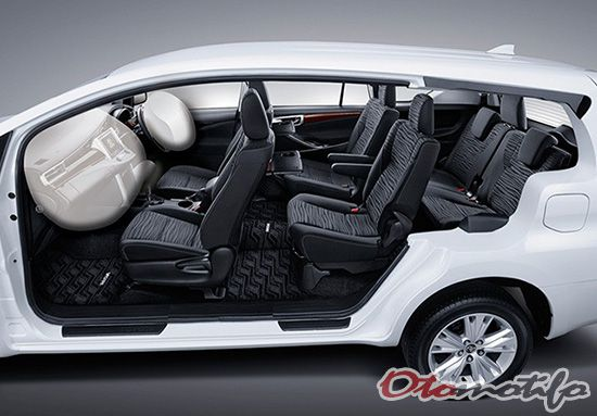 Harga Kijang Innova 2019 Spesifikasi Diesel Bensin Otomotifo