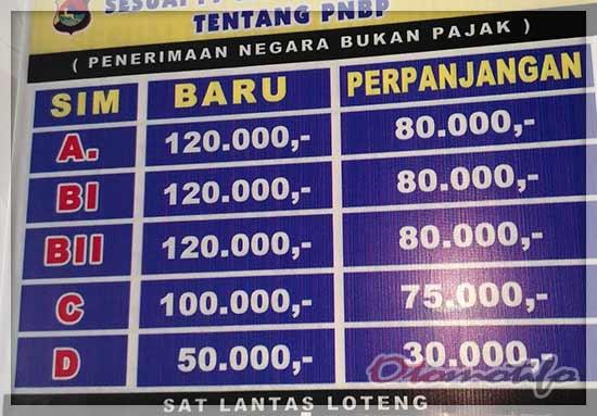 Biaya Pembuatan SIM C