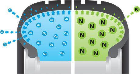 Kandungan Air Nitrogen