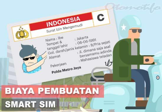 Biaya Pembuatan SIM pIntar